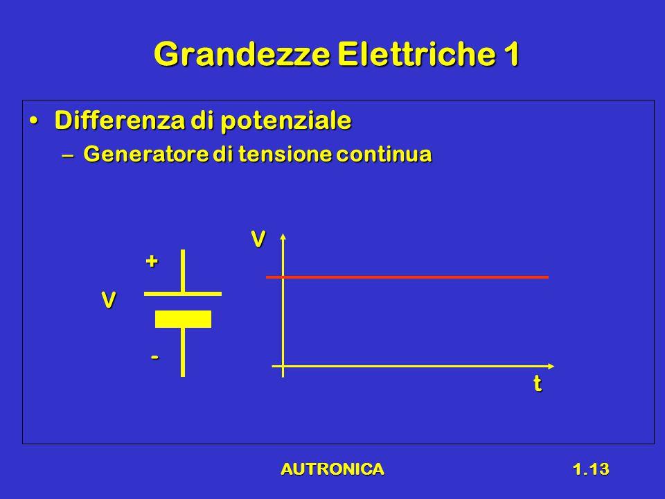 AUTRONICA1.13 Grandezze Elettriche 1 Differenza di potenzialeDifferenza di potenziale –Generatore di tensione continua V - + V t