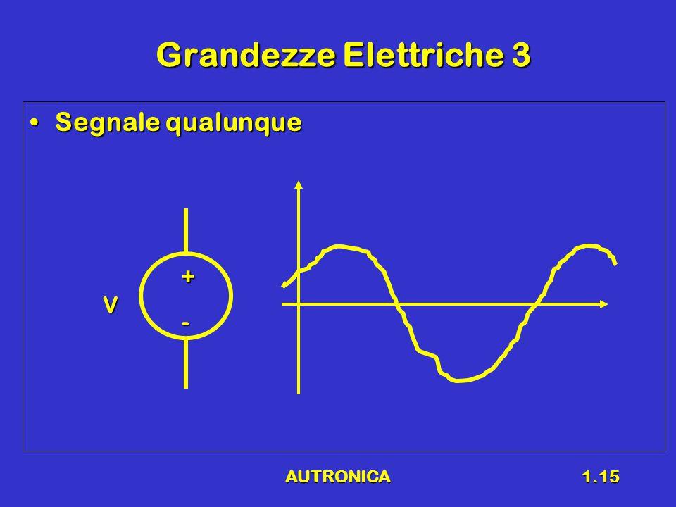 AUTRONICA1.15 Grandezze Elettriche 3 Segnale qualunqueSegnale qualunque V - +