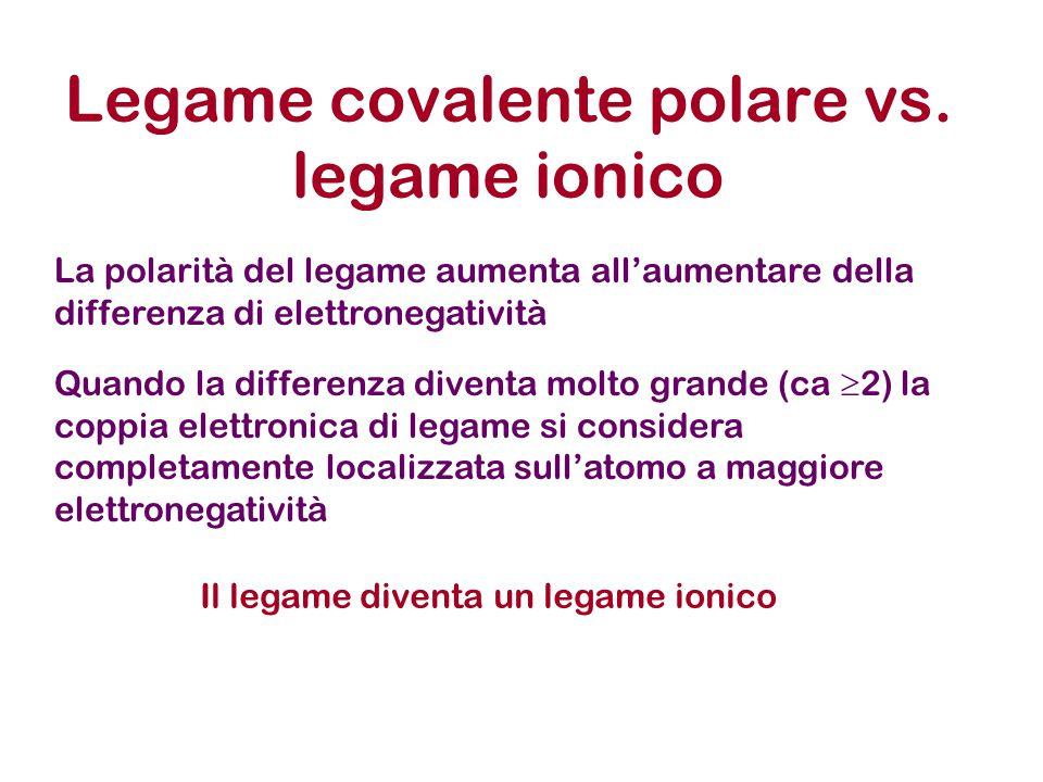 Legame covalente polare vs. legame ionico La polarità del legame aumenta all'aumentare della differenza di elettronegatività Quando la differenza dive