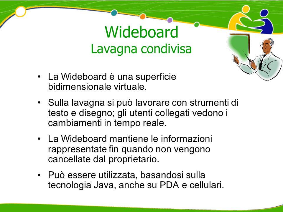 Wideboard Lavagna condivisa La Wideboard è una superficie bidimensionale virtuale. Sulla lavagna si può lavorare con strumenti di testo e disegno; gli