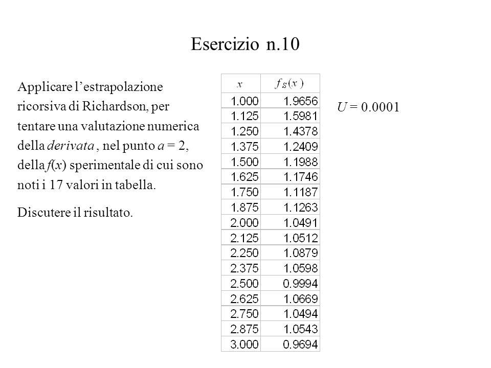 Applicare l'estrapolazione ricorsiva di Richardson, per tentare una valutazione numerica della derivata, nel punto a = 2, della f(x) sperimentale di c