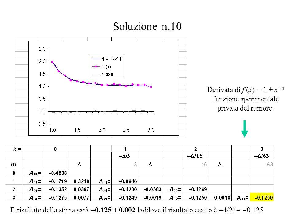 Soluzione n.10 Derivata di f (x) = 1 + x  4 funzione sperimentale privata del rumore. Il risultato della stima sarà  0.125  0.002 laddove il risult