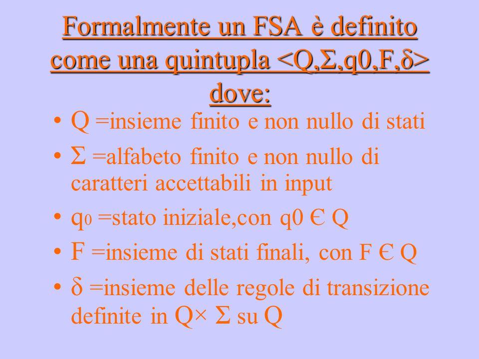 Formalmente un FSA è definito come una quintupla dove: Q =insieme finito e non nullo di stati Σ =alfabeto finito e non nullo di caratteri accettabili