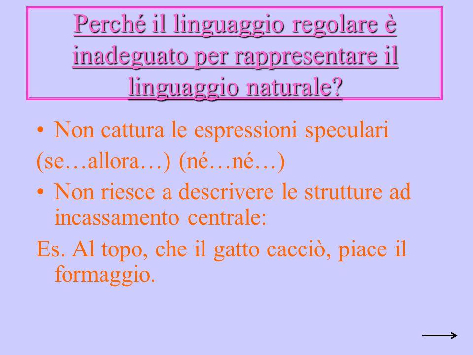 Perché il linguaggio regolare è inadeguato per rappresentare il linguaggio naturale? Non cattura le espressioni speculari (se…allora…) (né…né…) Non ri