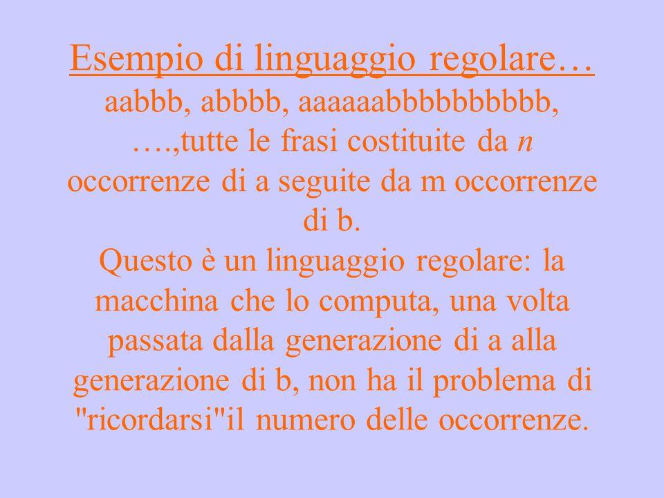 Esempio di linguaggio regolare… aabbb, abbbb, aaaaaabbbbbbbbbb, ….,tutte le frasi costituite da n occorrenze di a seguite da m occorrenze di b.