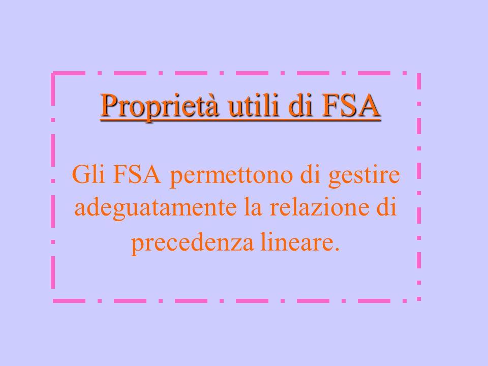Gli FSA permettono di gestire adeguatamente la relazione di precedenza lineare. Proprietà utili di FSA