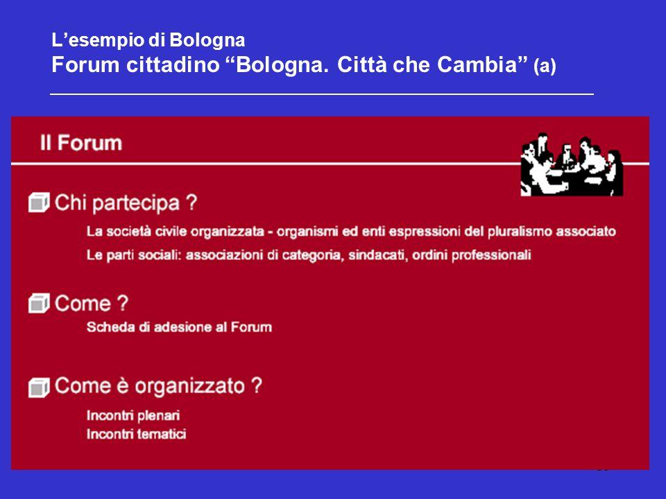 16 L'esempio di Bologna Forum cittadino Bologna. Città che Cambia (a)