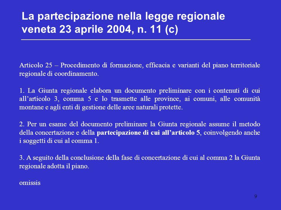 9 La partecipazione nella legge regionale veneta 23 aprile 2004, n. 11 (c) Articolo 25 – Procedimento di formazione, efficacia e varianti del piano te