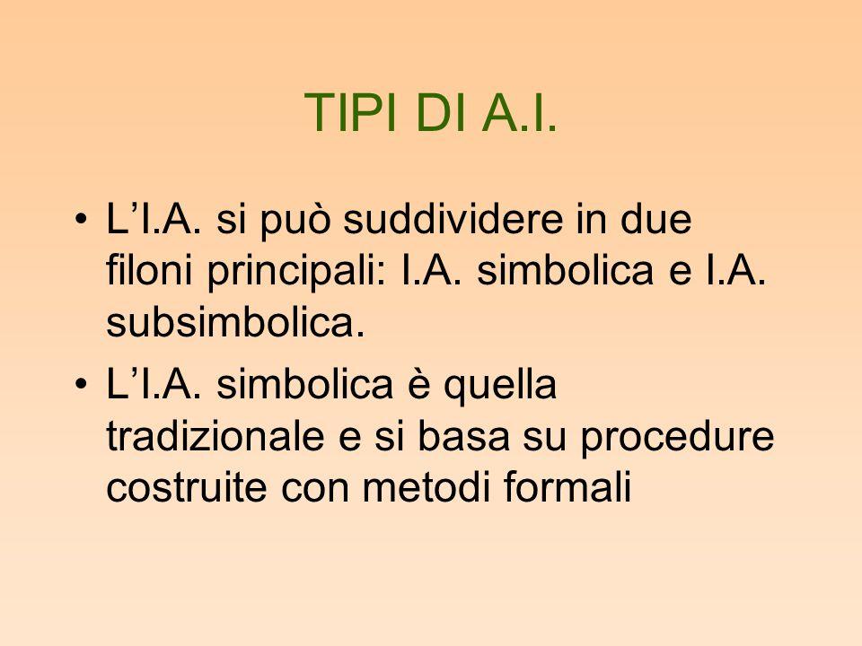 TIPI DI A.I. L'I.A. si può suddividere in due filoni principali: I.A. simbolica e I.A. subsimbolica. L'I.A. simbolica è quella tradizionale e si basa