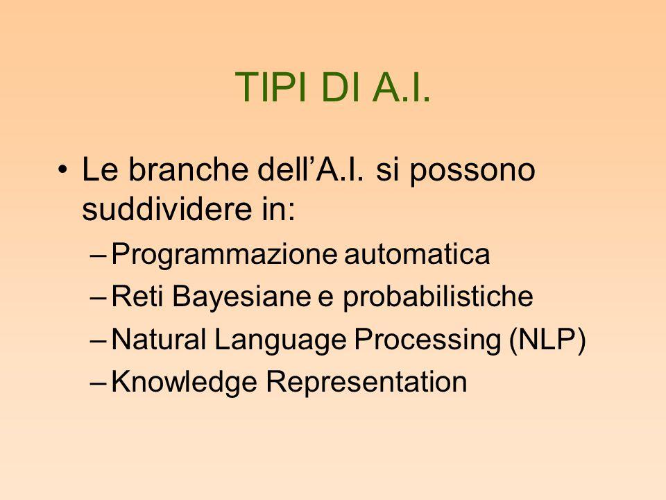 TIPI DI A.I. Le branche dell'A.I. si possono suddividere in: –Programmazione automatica –Reti Bayesiane e probabilistiche –Natural Language Processing