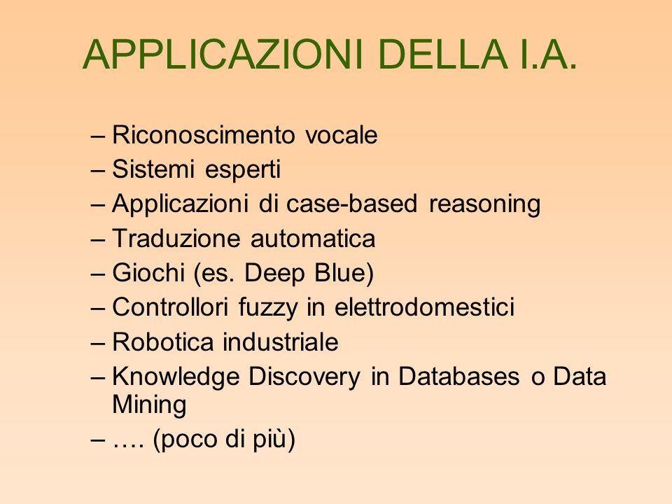 APPLICAZIONI DELLA I.A. –Riconoscimento vocale –Sistemi esperti –Applicazioni di case-based reasoning –Traduzione automatica –Giochi (es. Deep Blue) –