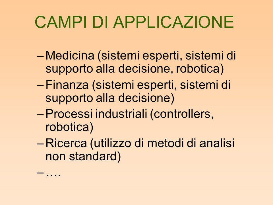 CAMPI DI APPLICAZIONE –Medicina (sistemi esperti, sistemi di supporto alla decisione, robotica) –Finanza (sistemi esperti, sistemi di supporto alla de