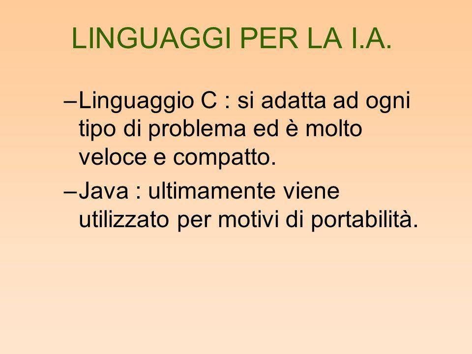 LINGUAGGI PER LA I.A. –Linguaggio C : si adatta ad ogni tipo di problema ed è molto veloce e compatto. –Java : ultimamente viene utilizzato per motivi