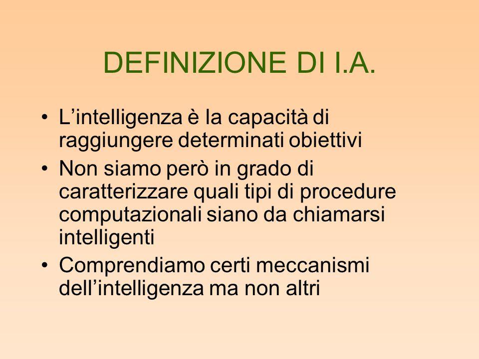DEFINIZIONE DI I.A. L'intelligenza è la capacità di raggiungere determinati obiettivi Non siamo però in grado di caratterizzare quali tipi di procedur