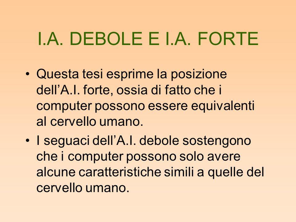 I.A. DEBOLE E I.A. FORTE Questa tesi esprime la posizione dell'A.I. forte, ossia di fatto che i computer possono essere equivalenti al cervello umano.