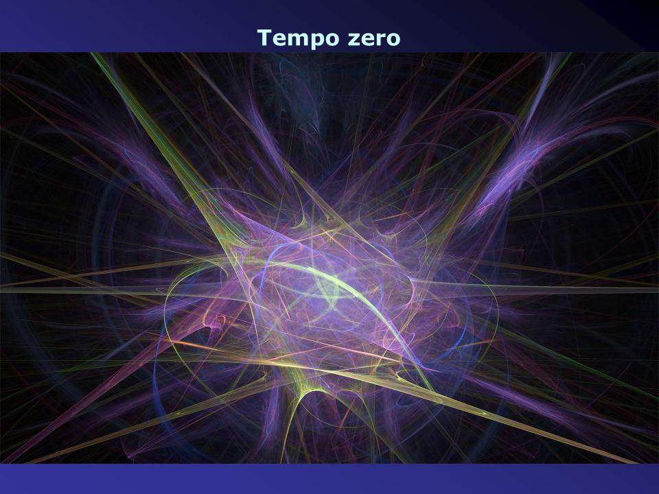 Tempo zero Nessuna ipotesi, probabilmente il nulla: non esistono materia spazio (il vuoto) e tempo Era di Plank Deboli ipotesi sull'Universo definito SINGOLARITÀ: materia e energia sono addensate in un punto grande come un atomo (teoria delle stringhe) 10 -43 s BIG BANG Inizia la creazione della materia e quindi dello spazio e del tempo Dimensioni infinitesimali 10 33 K (teoria della superforza) Espansione svincolata dal tempo