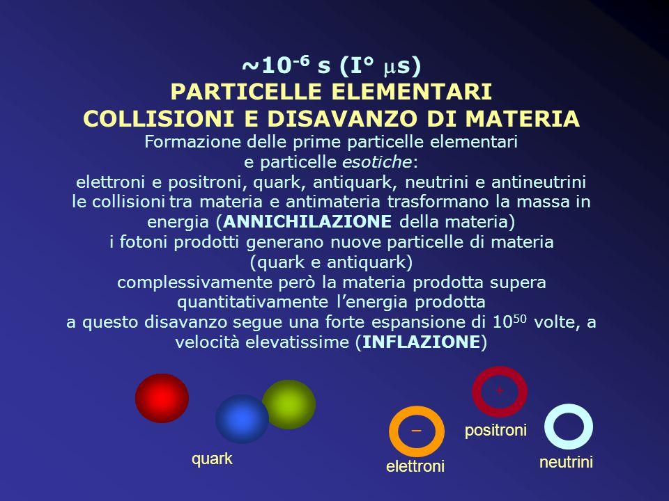 ~10 -6 s (I° s) PARTICELLE ELEMENTARI COLLISIONI E DISAVANZO DI MATERIA Formazione delle prime particelle elementari e particelle esotiche: elettroni e positroni, quark, antiquark, neutrini e antineutrini le collisioni tra materia e antimateria trasformano la massa in energia (ANNICHILAZIONE della materia) i fotoni prodotti generano nuove particelle di materia (quark e antiquark) complessivamente però la materia prodotta supera quantitativamente l'energia prodotta a questo disavanzo segue una forte espansione di 10 50 volte, a velocità elevatissime (INFLAZIONE) quark elettroni _ + positroni neutrini