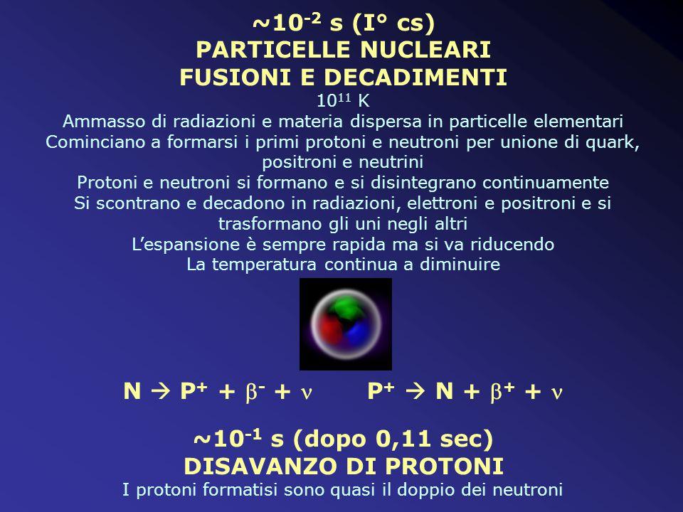 ~10 -2 s (I° cs) PARTICELLE NUCLEARI FUSIONI E DECADIMENTI 10 11 K Ammasso di radiazioni e materia dispersa in particelle elementari Cominciano a formarsi i primi protoni e neutroni per unione di quark, positroni e neutrini Protoni e neutroni si formano e si disintegrano continuamente Si scontrano e decadono in radiazioni, elettroni e positroni e si trasformano gli uni negli altri L'espansione è sempre rapida ma si va riducendo La temperatura continua a diminuire N  P + +  - + P +  N +  + + ~10 -1 s (dopo 0,11 sec) DISAVANZO DI PROTONI I protoni formatisi sono quasi il doppio dei neutroni
