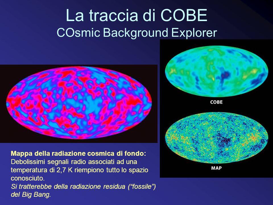 Mappa della radiazione cosmica di fondo: Debolissimi segnali radio associati ad una temperatura di 2,7 K riempiono tutto lo spazio conosciuto.