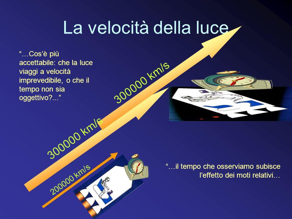 La velocità della luce 300000 km/s 200000 km/s …il tempo che osserviamo subisce l'effetto dei moti relativi… 300000 km/s …Cos'è più accettabile: che la luce viaggi a velocità imprevedibile, o che il tempo non sia oggettivo?...