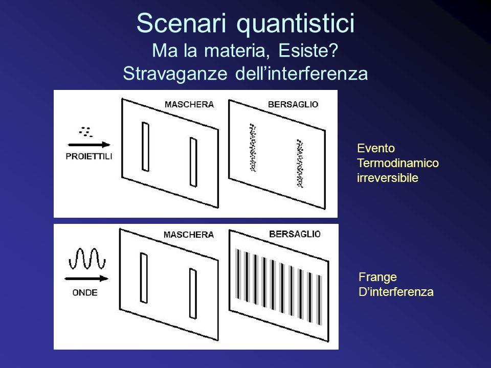 Scenari quantistici Ma la materia, Esiste.