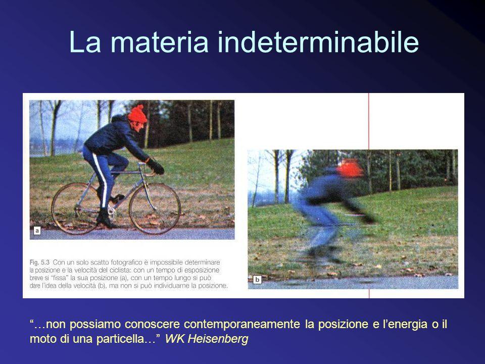 La materia indeterminabile …non possiamo conoscere contemporaneamente la posizione e l'energia o il moto di una particella… WK Heisenberg