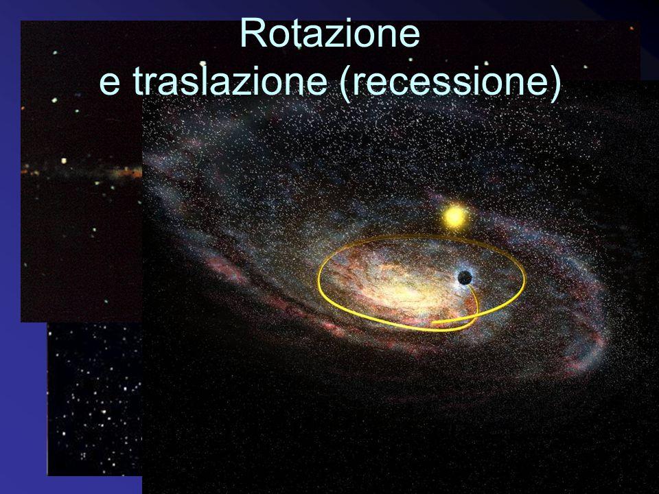 Dopo 300000 anni TRASPARENZA PRIMI ATOMI Il raffreddamento ha raggiunto i 3000 K Si formano i primi atomi stabili con elettroni che si muovono intorno ai nuclei I fotoni liberati dagli atomi possono abbandonare il sistema e percorrere lunghi tratti di spazio Universo trasparente Interazioni tra materia e radiazione sempre meno frequenti La forza gravitazionale comincia ad esercitare degli effetti Si formano le prime nebulose di gas (ammassi di materia fredda)