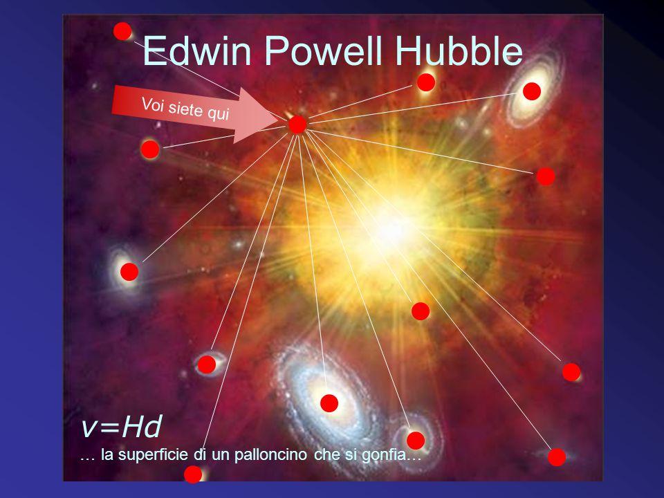 Edwin Powell Hubble v=Hd … la superficie di un palloncino che si gonfia… Voi siete qui