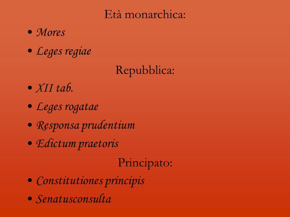 Età monarchica: Mores Leges regiae Repubblica: XII tab. Leges rogatae Responsa prudentium Edictum praetoris Principato: Constitutiones principis Senat