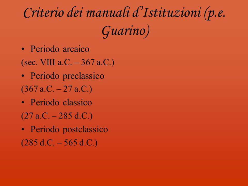 Criterio dei manuali d'Istituzioni (p.e.Guarino) Periodo arcaico (sec.