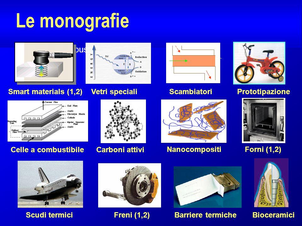 Le monografie  Celle a combustibile Smart materials (1,2)Vetri specialiScambiatoriPrototipazione Celle a combustibileCarboni attivi NanocompositiForn