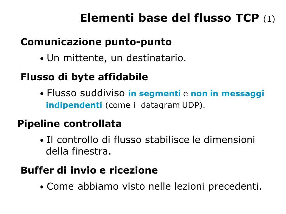 Elementi base del flusso TCP (2) Full duplex Flusso bidirezionale in una singola connessione.