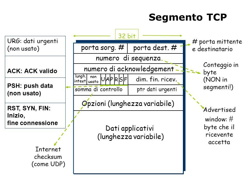 Intestazione TCP : campi principali Numero di sequenza (32 bit) Numero del primo byte del segmento.