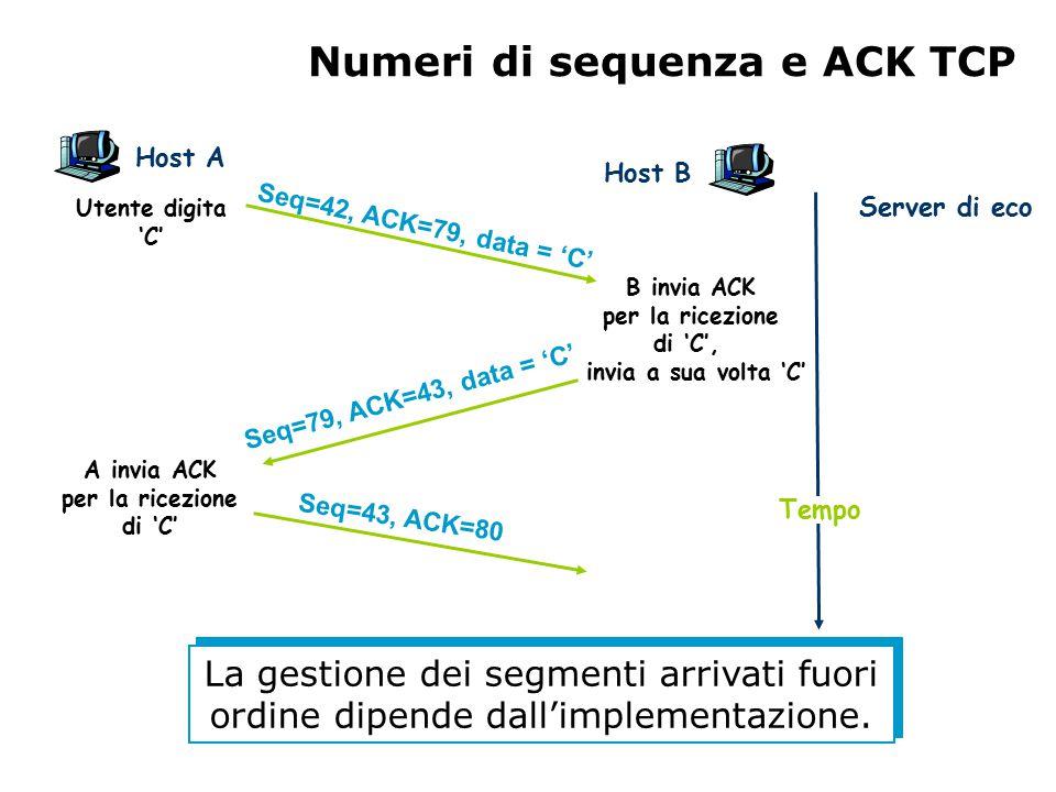 Server di eco Host A Host B Seq=42, ACK=79, data = 'C' Seq=79, ACK=43, data = 'C' Seq=43, ACK=80 Utente digita 'C' A invia ACK per la ricezione di 'C' B invia ACK per la ricezione di 'C', invia a sua volta 'C' Tempo Numeri di sequenza e ACK TCP La gestione dei segmenti arrivati fuori ordine dipende dall'implementazione.