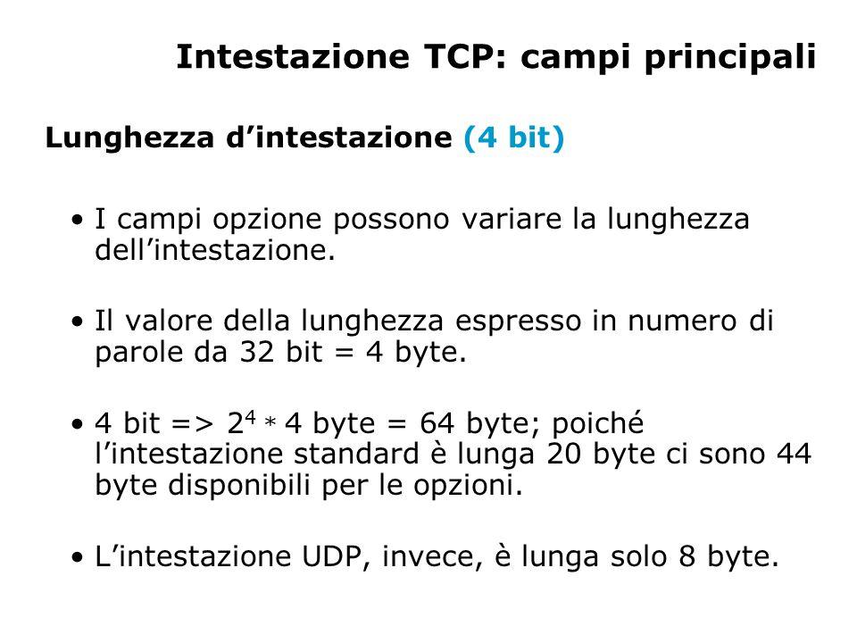Intestazione TCP: campi principali Lunghezza d'intestazione (4 bit) I campi opzione possono variare la lunghezza dell'intestazione.