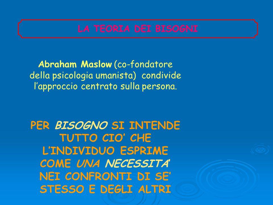 LA TEORIA DEI BISOGNI Abraham Maslow (co-fondatore della psicologia umanista) condivide l'approccio centrato sulla persona. PER BISOGNO SI INTENDE TUT