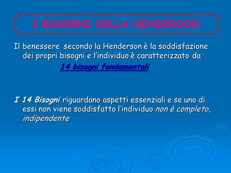 Il benessere secondo la Henderson è la soddisfazione dei propri bisogni e l'individuo è caratterizzato da 14 bisogni fondamentali 14 bisogni fondament