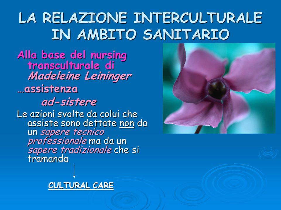 LA RELAZIONE INTERCULTURALE IN AMBITO SANITARIO Alla base del nursing transculturale di Madeleine Leininger …assistenza ad-sistere ad-sistere Le azion