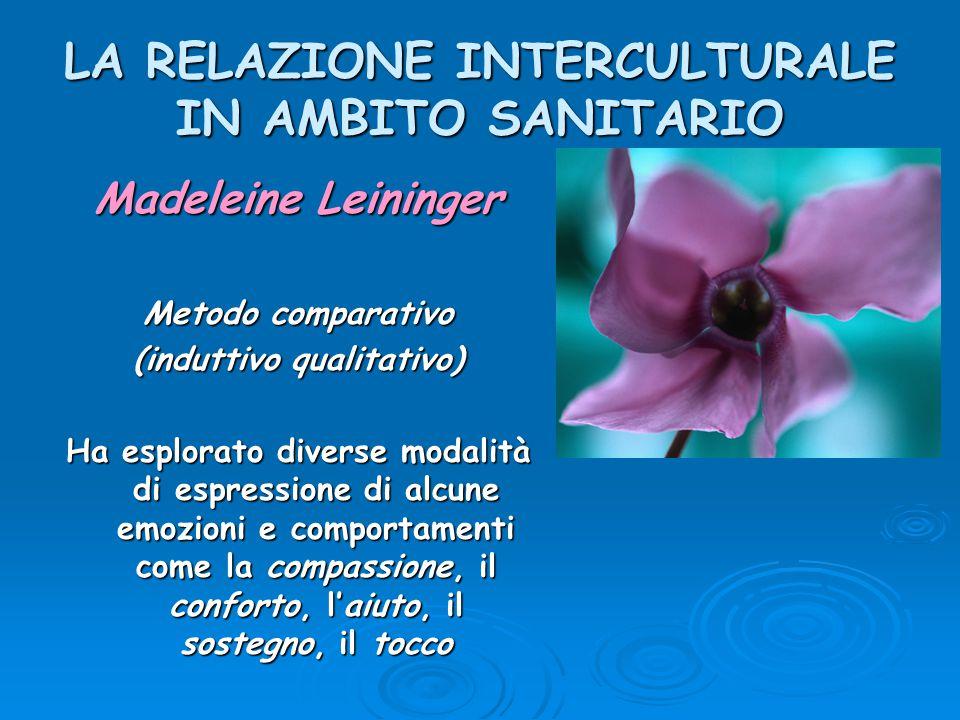 LA RELAZIONE INTERCULTURALE IN AMBITO SANITARIO Madeleine Leininger Metodo comparativo (induttivo qualitativo) Ha esplorato diverse modalità di espres