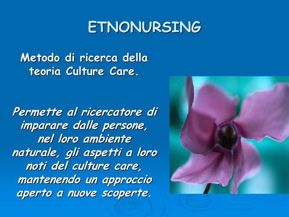 ETNONURSING Metodo di ricerca della teoria Culture Care. Permette al ricercatore di imparare dalle persone, nel loro ambiente naturale, gli aspetti a