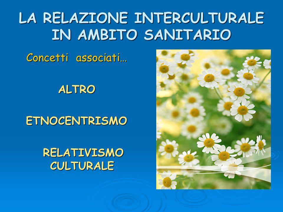 LA RELAZIONE INTERCULTURALE IN AMBITO SANITARIO Concetti associati… ALTROETNOCENTRISMO RELATIVISMO CULTURALE RELATIVISMO CULTURALE