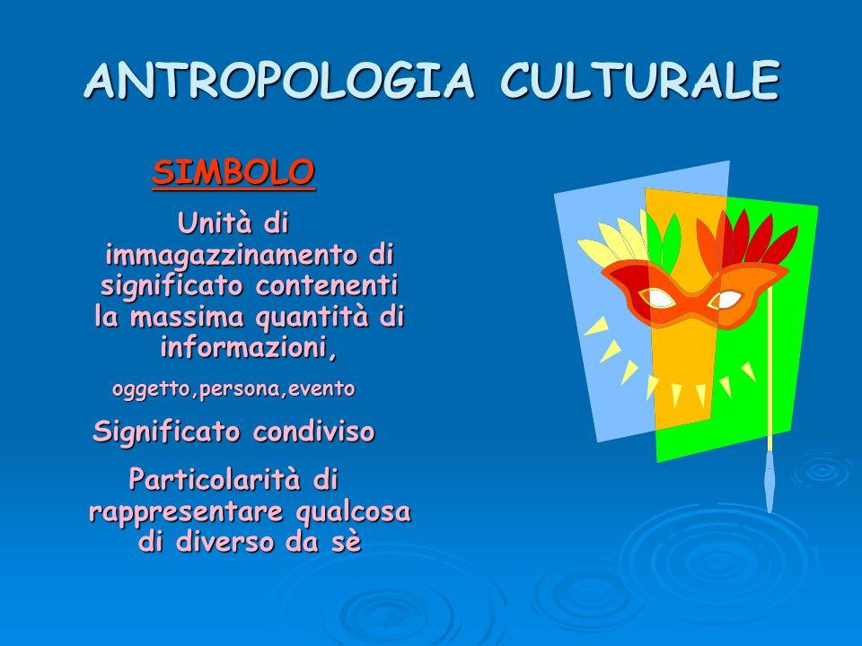 ANTROPOLOGIA CULTURALE SIMBOLO Unità di immagazzinamento di significato contenenti la massima quantità di informazioni, oggetto,persona,evento Signifi