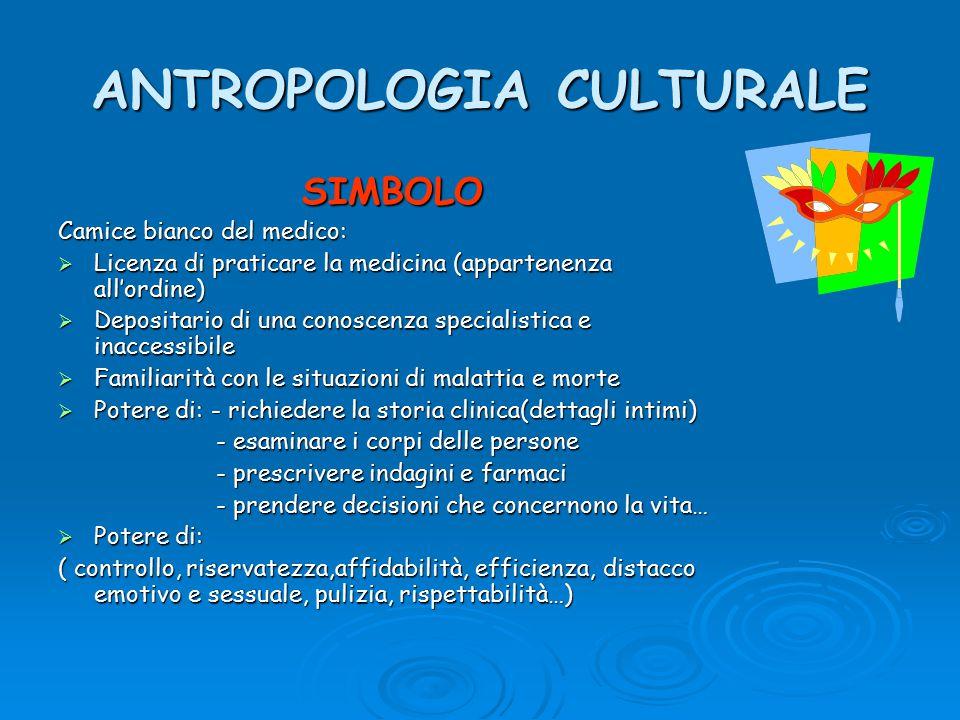 ANTROPOLOGIA CULTURALE SIMBOLO Camice bianco del medico:  Licenza di praticare la medicina (appartenenza all'ordine)  Depositario di una conoscenza