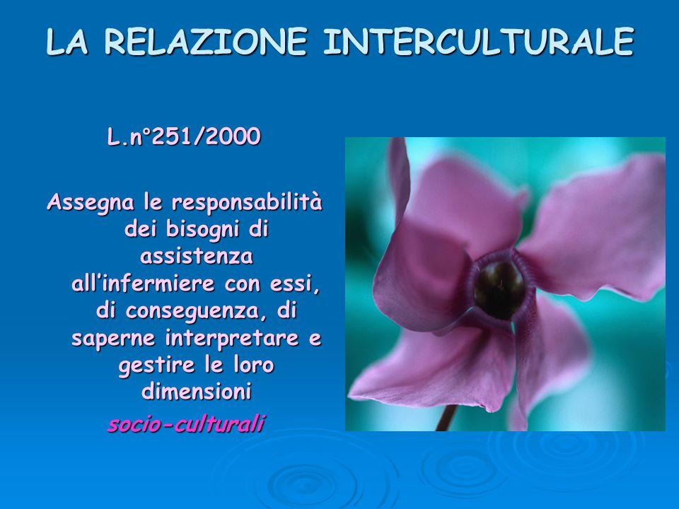 LA RELAZIONE INTERCULTURALE L.n°251/2000 Assegna le responsabilità dei bisogni di assistenza all'infermiere con essi, di conseguenza, di saperne inter