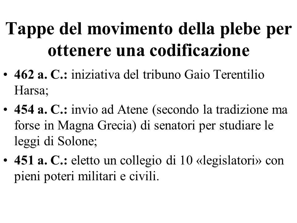 Tappe del movimento della plebe per ottenere una codificazione 462 a. C.: iniziativa del tribuno Gaio Terentilio Harsa; 454 a. C.: invio ad Atene (sec