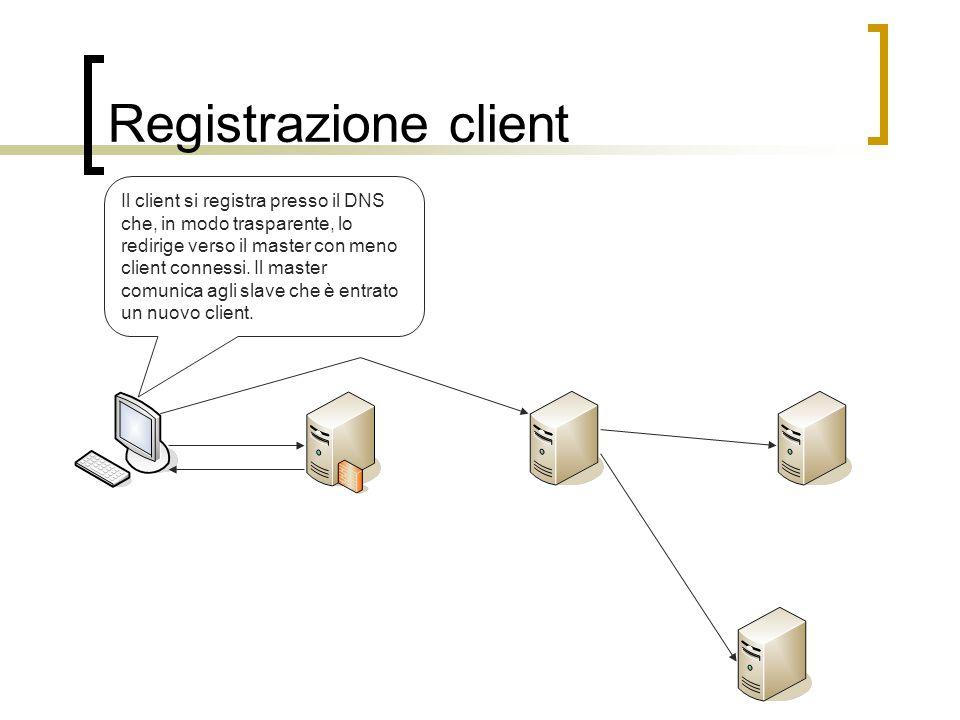 Registrazione client Il client si registra presso il DNS che, in modo trasparente, lo redirige verso il master con meno client connessi.