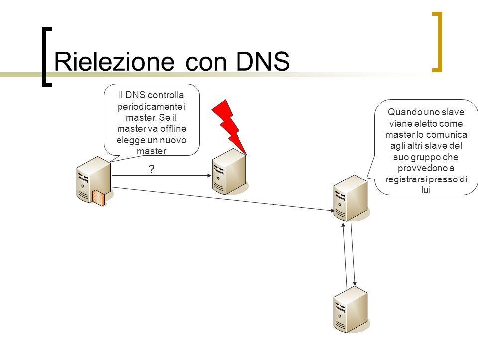 Rielezione con DNS . Il DNS controlla periodicamente i master.