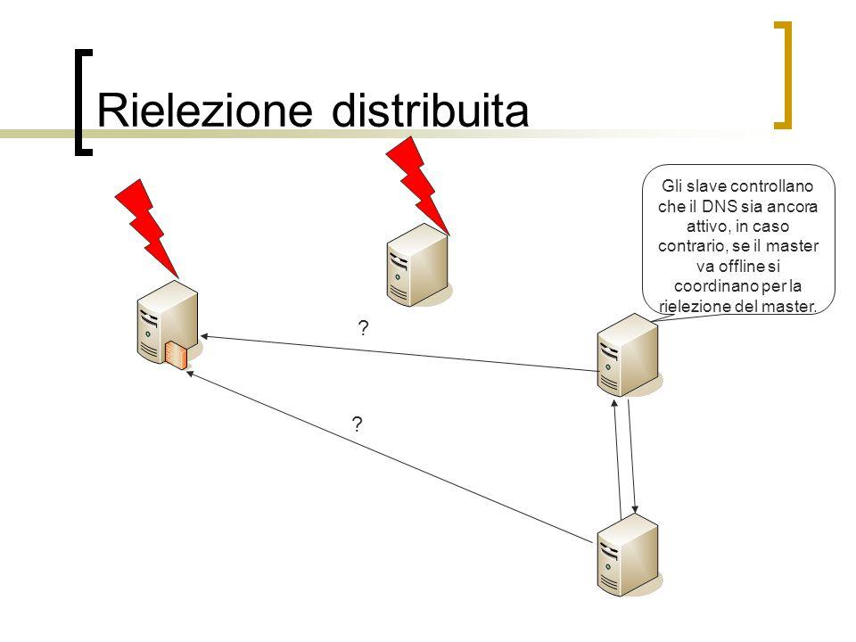 Rielezione distribuita .