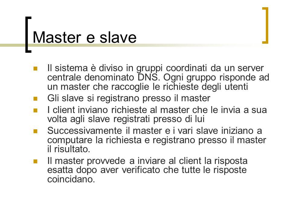Master e slave Il sistema è diviso in gruppi coordinati da un server centrale denominato DNS.