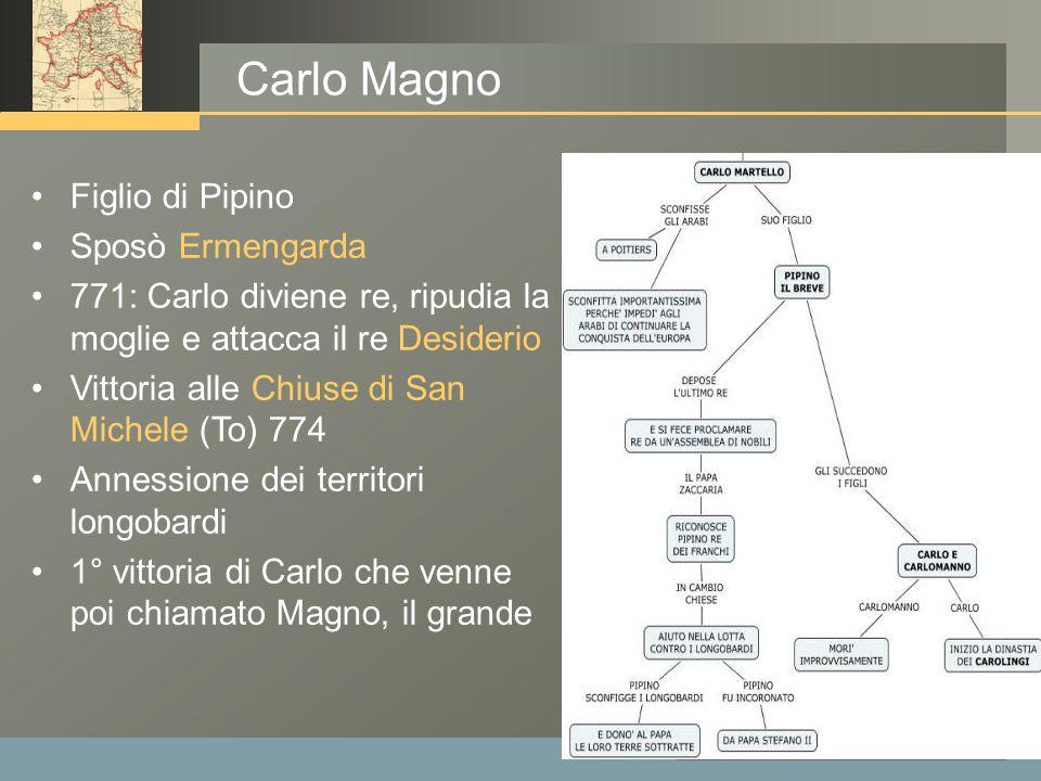 www.polovalboite.it/didattica.htm Carlo Magno Figlio di Pipino Sposò Ermengarda 771: Carlo diviene re, ripudia la moglie e attacca il re Desiderio Vit